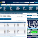 view your World Cup 2018 bets here